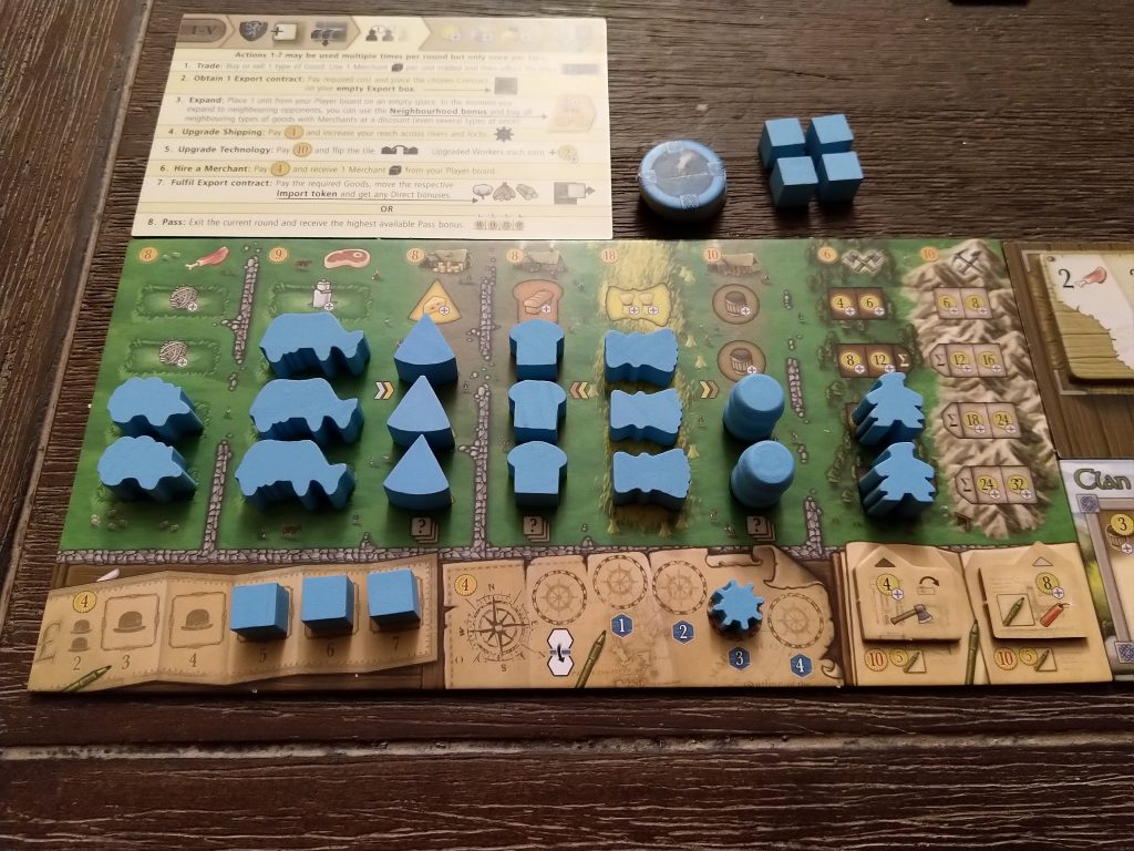Clans of Caledonia - player board with removed pieces