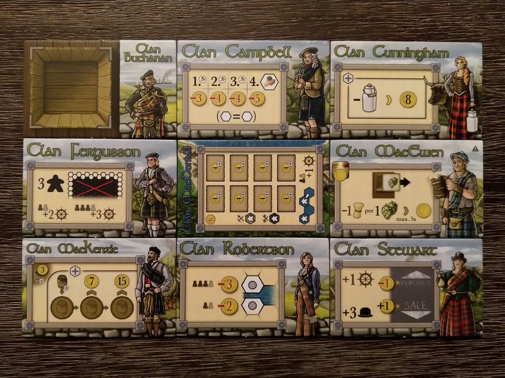 Clans of Caledonia - the various clans